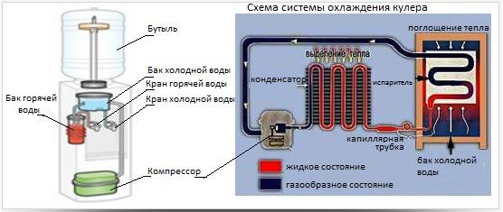 Кулер схема устройство